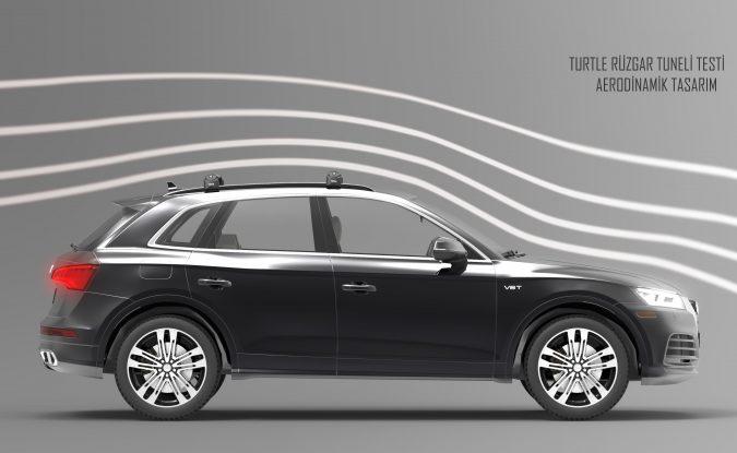 Багажник на рейлинги Купить в Туле / Roof-Cars.ru | Багажные системы TURTLE на стандартные рейлинги и рейлинги интегрированные